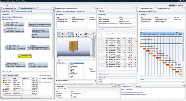 Multimodell-Container Mefisto-Hochhaus, M2A2 Multi-Model Assembly und Analyzing Platform. (TU Dresden)